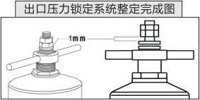 ZJY46H活塞式出口压力锁定系统整定完成图